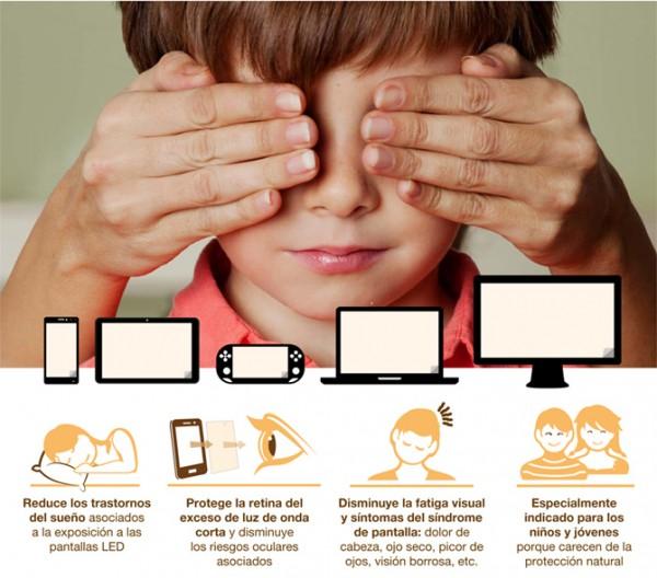 Pongamos freno a los problemas de visión que traen las nuevas tecnologías